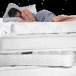 Хороший матрас – гарантия хорошего сна
