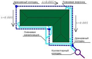 plan-fundamenta